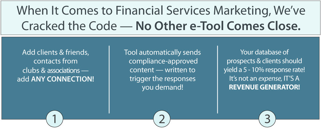 When it comes to Financial Services Marketing, We've Cracked the code. No other e-Tool comes close.